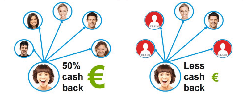 Assicurazioni peer-to-peer in Italia