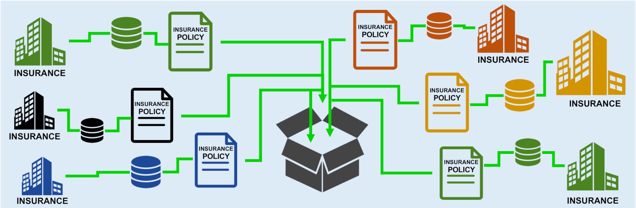La legge che obbliga le compagnie assicurative all'Open Data